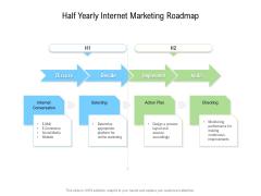 Half Yearly Internet Marketing Roadmap Sample