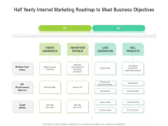 Half Yearly Internet Marketing Roadmap To Meet Business Objectives Themes