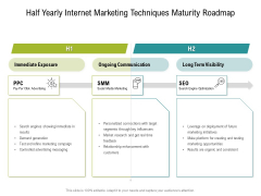 Half Yearly Internet Marketing Techniques Maturity Roadmap Microsoft