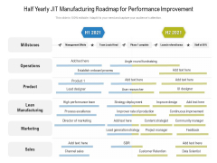 Half Yearly JIT Manufacturing Roadmap For Performance Improvement Diagrams