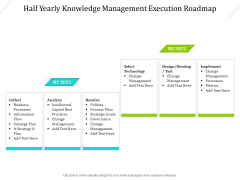 Half Yearly Knowledge Management Execution Roadmap Background