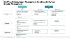 Half Yearly Knowledge Management Roadmap In Human Capital Management Background