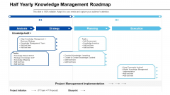 Half Yearly Knowledge Management Roadmap Inspiration