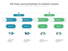 Half Yearly Learning Roadmaps For Academic Success Template