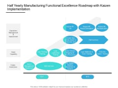Half Yearly Manufacturing Functional Excellence Roadmap With Kaizen Implementation Information