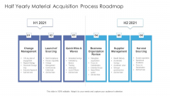 Half Yearly Material Acquisition Process Roadmap Structure