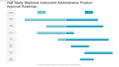 Half Yearly Medicinal Instrument Administrative Product Approval Roadmap Graphics