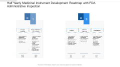 Half Yearly Medicinal Instrument Development Roadmap With FDA Administrative Inspection Topics