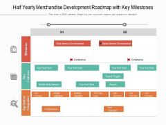 Half Yearly Merchandise Development Roadmap With Key Milestones Sample
