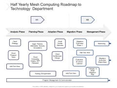 Half Yearly Mesh Computing Roadmap To Technology Department Download