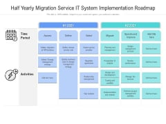 Half Yearly Migration Service IT System Implementation Roadmap Inspiration