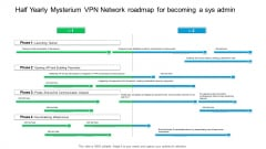 Half Yearly Mysterium VPN Network Roadmap For Becoming A Sys Admin Clipart