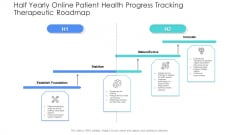 Half Yearly Online Patient Health Progress Tracking Therapeutic Roadmap Themes