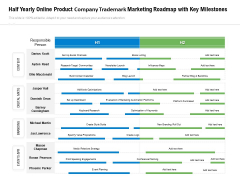 Half Yearly Online Product Company Trademark Marketing Roadmap With Key Milestones Guidelines