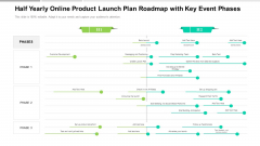 Half Yearly Online Product Launch Plan Roadmap With Key Event Phases Designs