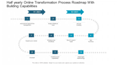 Half Yearly Online Transformation Process Roadmap With Building Capabilities Ppt Model Backgrounds PDF