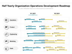 Half Yearly Organization Operations Development Roadmap Template