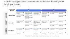 Half Yearly Organization Outcome And Calibration Roadmap With Employee Names Elements