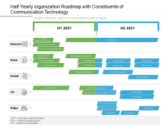 Half Yearly Organization Roadmap With Constituents Of Communication Technology Ideas