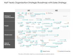 Half Yearly Organization Strategic Roadmap With Sales Strategy Topics