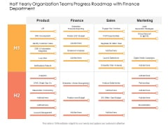 Half Yearly Organization Teams Progress Roadmap With Finance Department Microsoft
