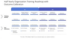 Half Yearly Organization Training Roadmap With Outcome Calibration Slides