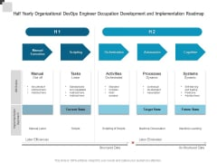 Half Yearly Organizational Devops Engineer Occupation Development And Implementation Roadmap Download