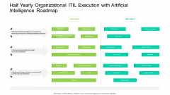 Half Yearly Organizational ITIL Execution With Artificial Intelligence Roadmap Formats