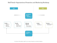 Half Yearly Organizations Promotion And Marketing Roadmap Download