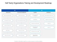 Half Yearly Organizations Training And Development Roadmap Inspiration