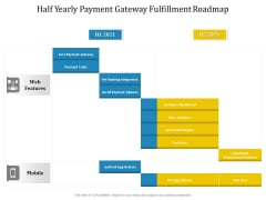 Half Yearly Payment Gateway Fulfillment Roadmap Rules