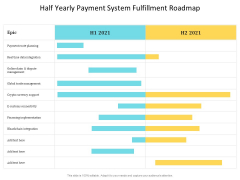 Half Yearly Payment System Fulfillment Roadmap Structure