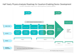Half Yearly Physics Analysis Roadmap For Quantum Enabling Device Development Pictures