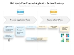 Half Yearly Plan Proposal Application Review Roadmap Elements