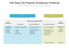 Half Yearly Plan Proposal Development Roadmap Icons