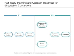 Half Yearly Planning And Approach Roadmap For Dissertation Conclusions Graphics