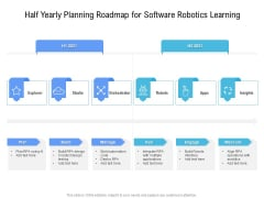 Half Yearly Planning Roadmap For Software Robotics Learning Ideas