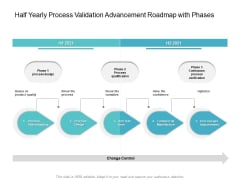 Half Yearly Process Validation Advancement Roadmap With Phases Formats