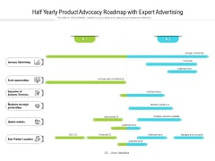 Half Yearly Product Advocacy Roadmap With Expert Advertising Summary