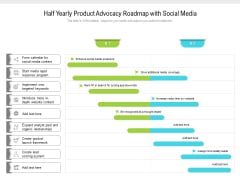 Half Yearly Product Advocacy Roadmap With Social Media Ideas