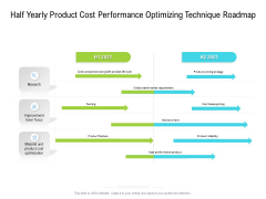 Half Yearly Product Cost Performance Optimizing Technique Roadmap Pictures