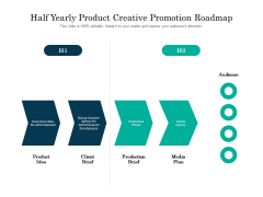 Half Yearly Product Creative Promotion Roadmap Summary