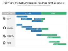 Half Yearly Product Development Roadmap For IT Supervisor Formats