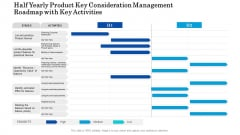 Half Yearly Product Key Consideration Management Roadmap With Key Activities Background