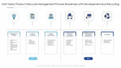 Half Yearly Product Lifecycle Management Process Roadmap With Development And Recycling Infographics