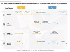 Half Yearly Product Management Roadmap Using Application Service Provider Software Implementation Sample