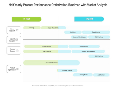 Half Yearly Product Performance Optimization Roadmap With Market Analysis Information
