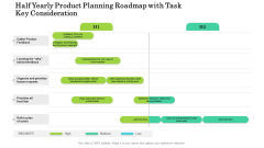 Half Yearly Product Planning Roadmap With Task Key Consideration Formats
