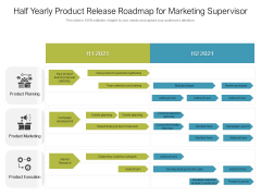 Half Yearly Product Release Roadmap For Marketing Supervisor Guidelines