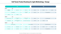 Half Yearly Product Roadmap For Agile Methodology Change Professional